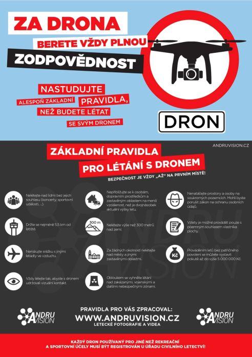Pravidla pro létání s drony